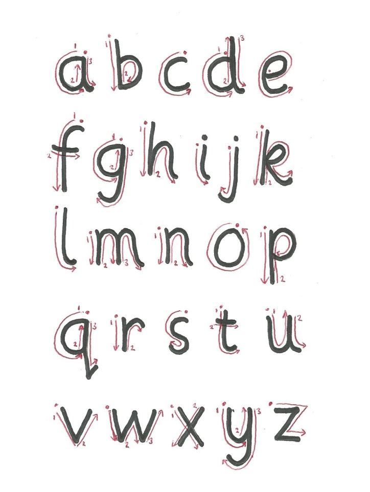 handwriting letter formation