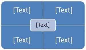 Graphic organizer - matrix