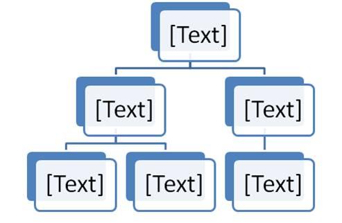 Graphic organizer - tree diagram