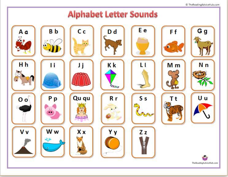 Alphabet Letter Sound Sheet Landscape