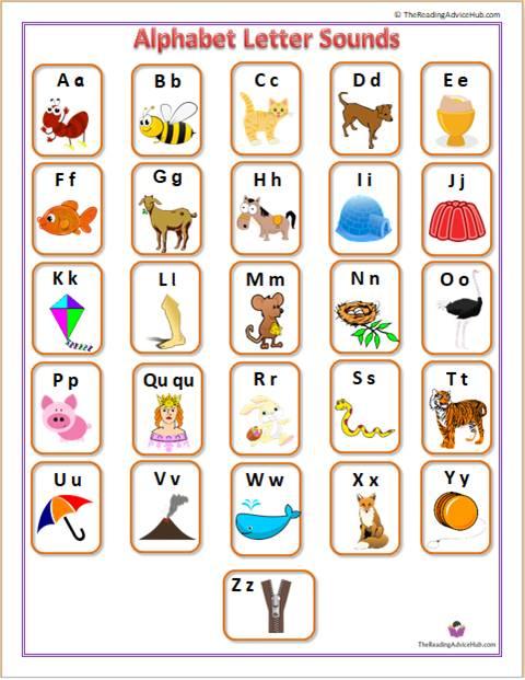 Alphabet Letter Sound Sheet Portrait