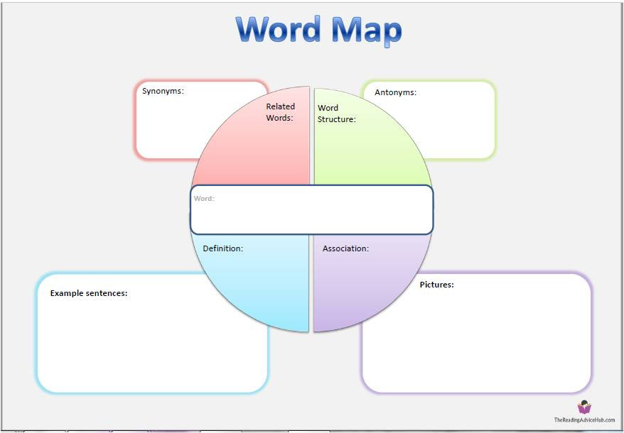 Word Map Graphic Template 6