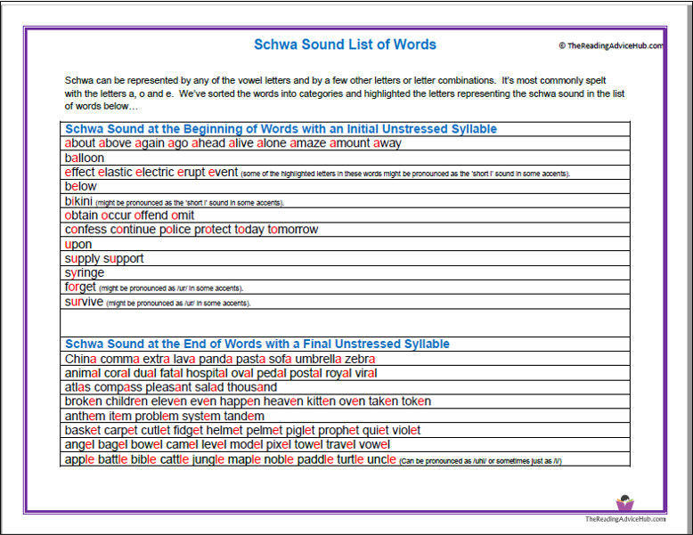 Schwa Sound List of Words
