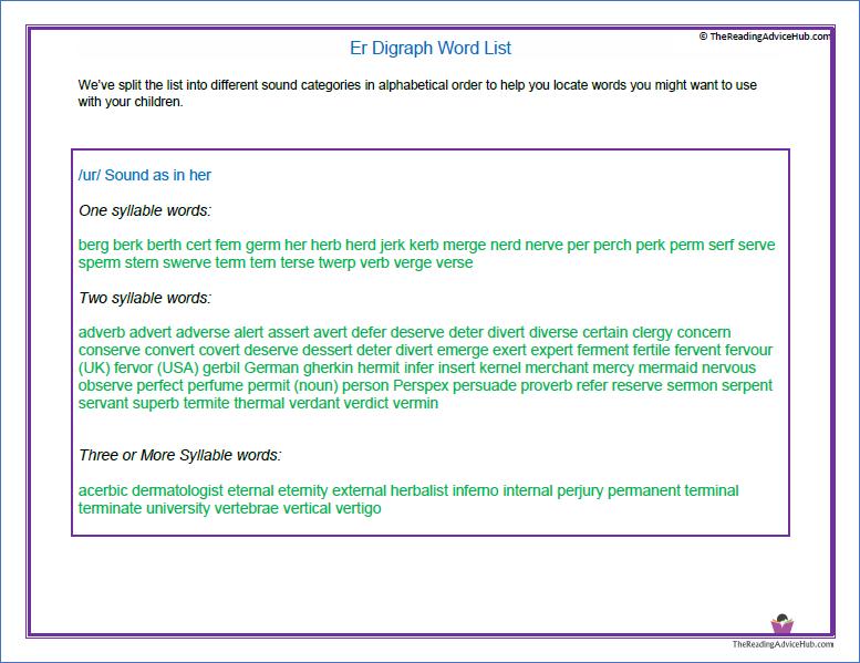 Er digraph word list 1