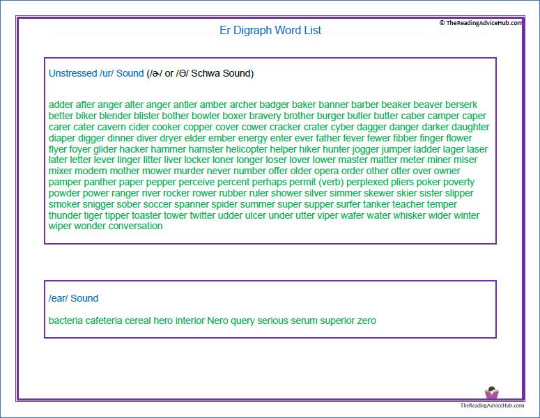 Er digraph word list 2