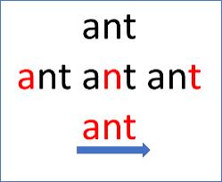 ant blending