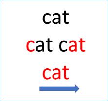 cat blending
