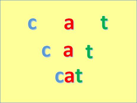 cat magnetic letter blending