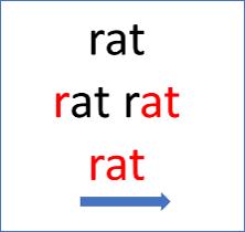 rat blending